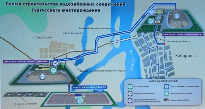 Строительство Тунгусского водозабора будет приостановлено