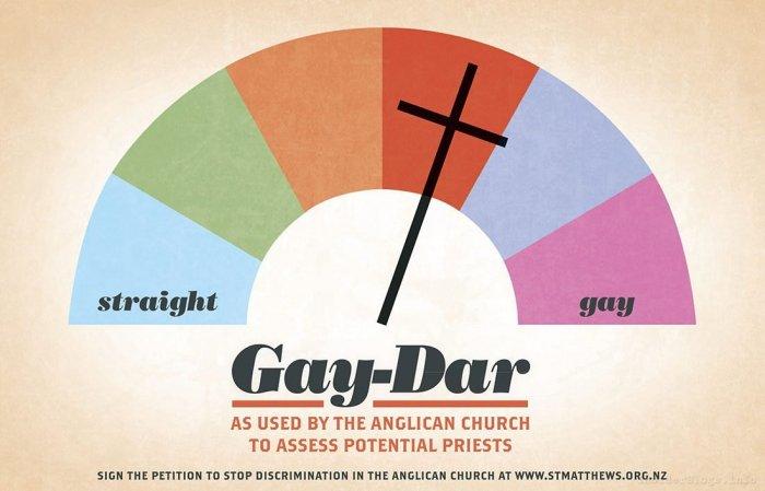 Внутреннего человеческого гей-радара не существует.