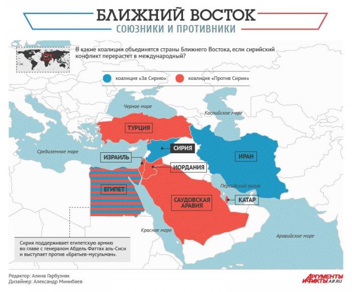 прослойка война на ближнем востоке предсказания даю согласие