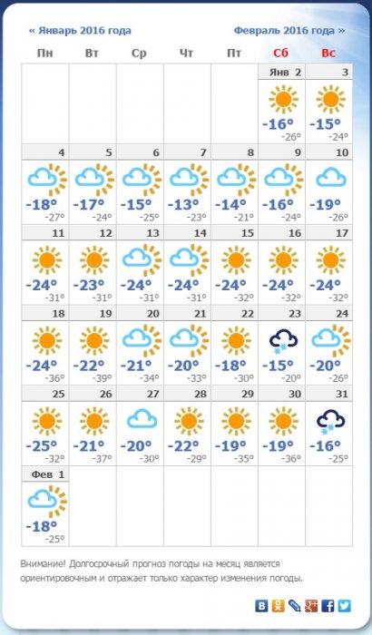 Прогноз погоды в Украине на месяц. Сильные морозы. Нужен газ