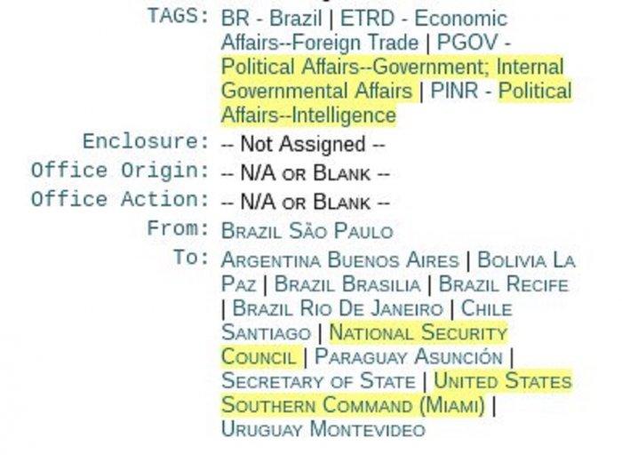 И.О. Президента Бразилии стал штатный американский осведомитель