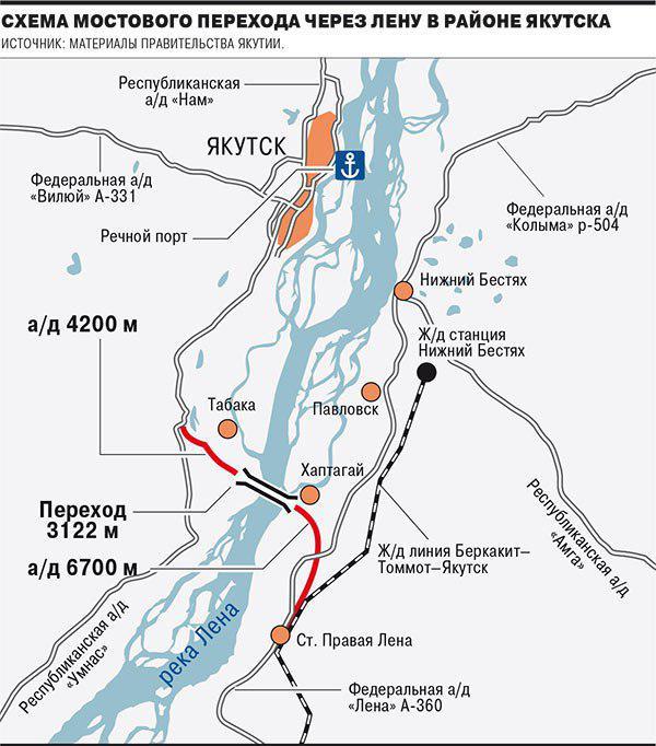 В. Путин одобрил проект по строительству моста через Лену