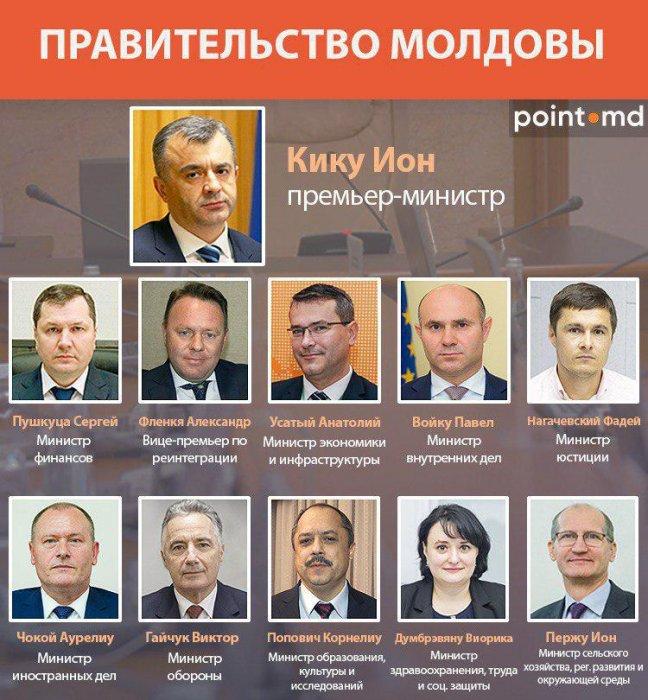 Молдавия обзавелась новым премьером и правительством