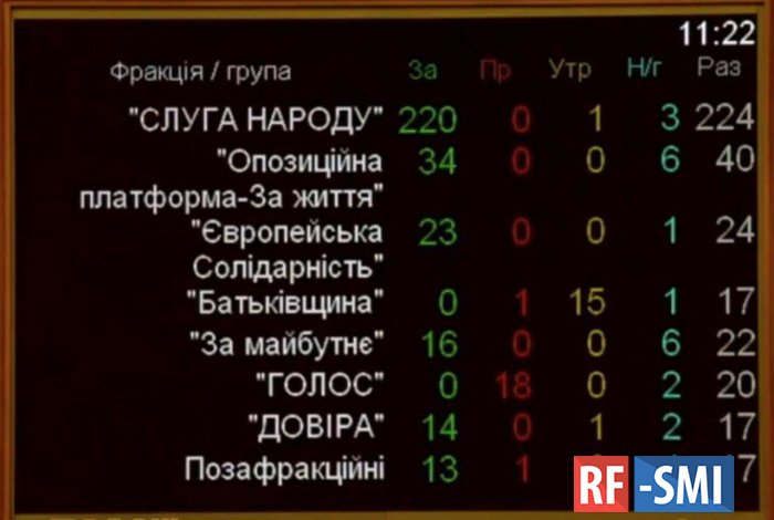 """Разбираем детали голосования за закон об """"особом статусе"""" Донбасса"""