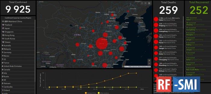 Коронавирус из Китая. Сводка на 1 февраля 2020 года