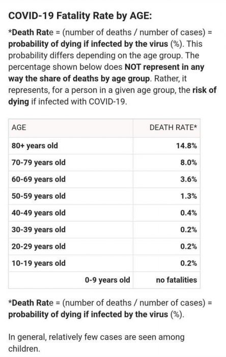 Коронавирус не убивает детей до девяти лет. Ни одного случая