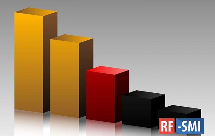 ВВП Германии во II квартале рухнул на 11,7% в годовом выражении