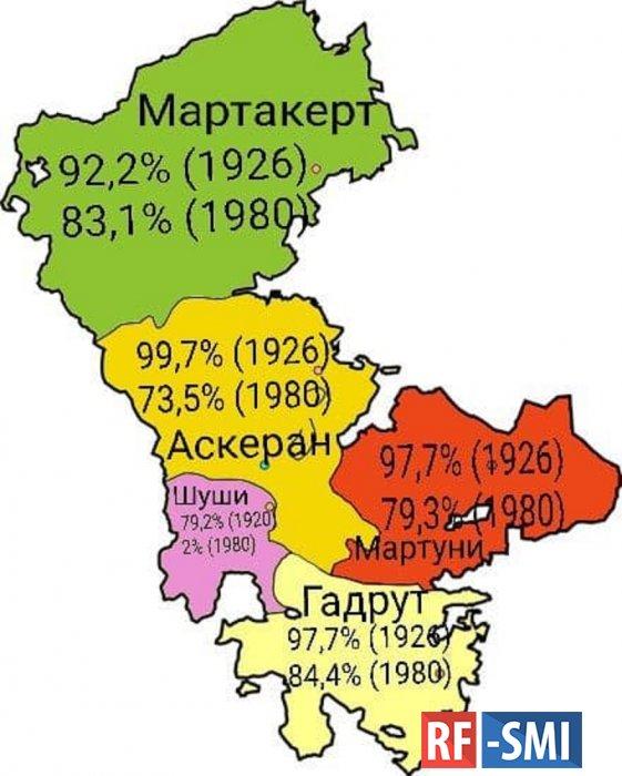Как менялся этнический состав Армян в Арцахе по годам и по районам.