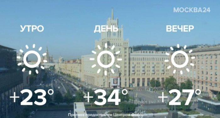 Сегодня Москва идет на температурный рекорд