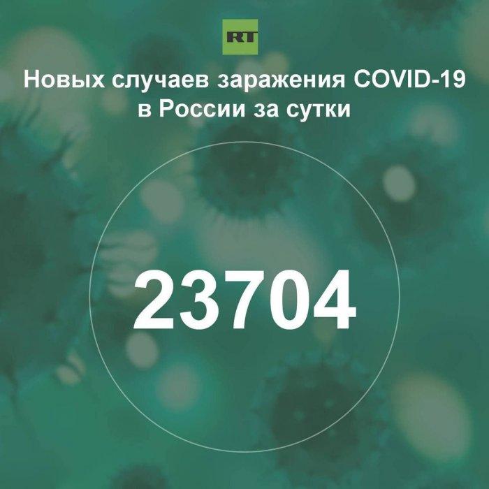За сутки в России выявили 23 704 случая инфицирования коронавирусом
