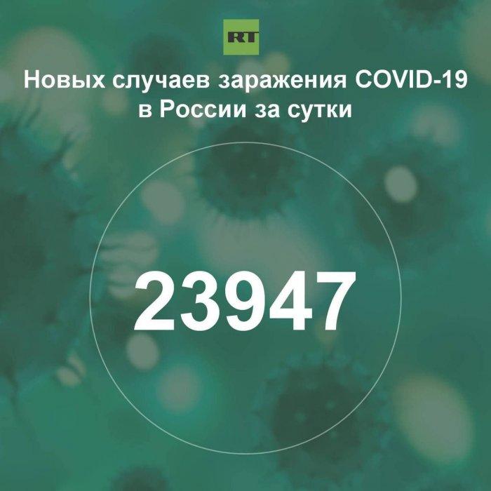 За сутки в России выявили 23 947 случаев инфицирования коронавирусом