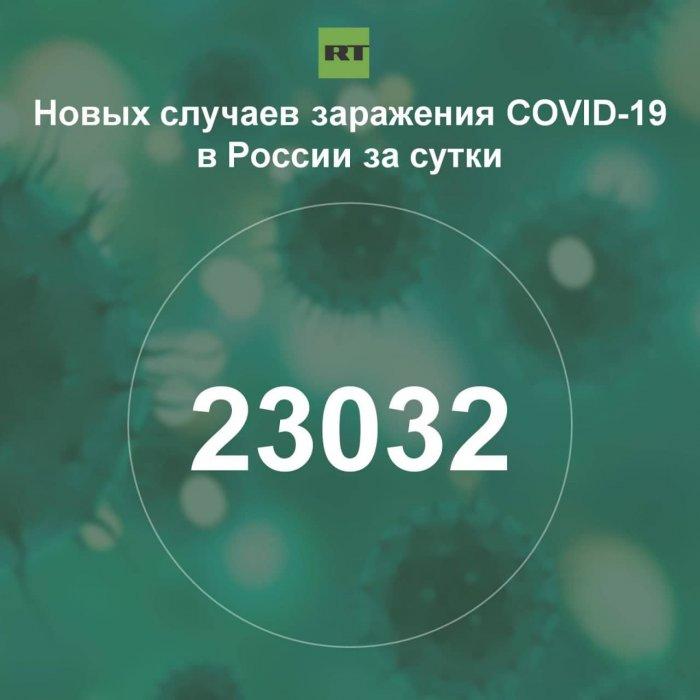 За сутки в России выявили 23 032 случая инфицирования коронавирусом
