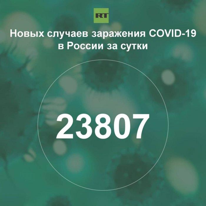 За сутки в России выявили 23 807 случаев инфицирования коронавирусом