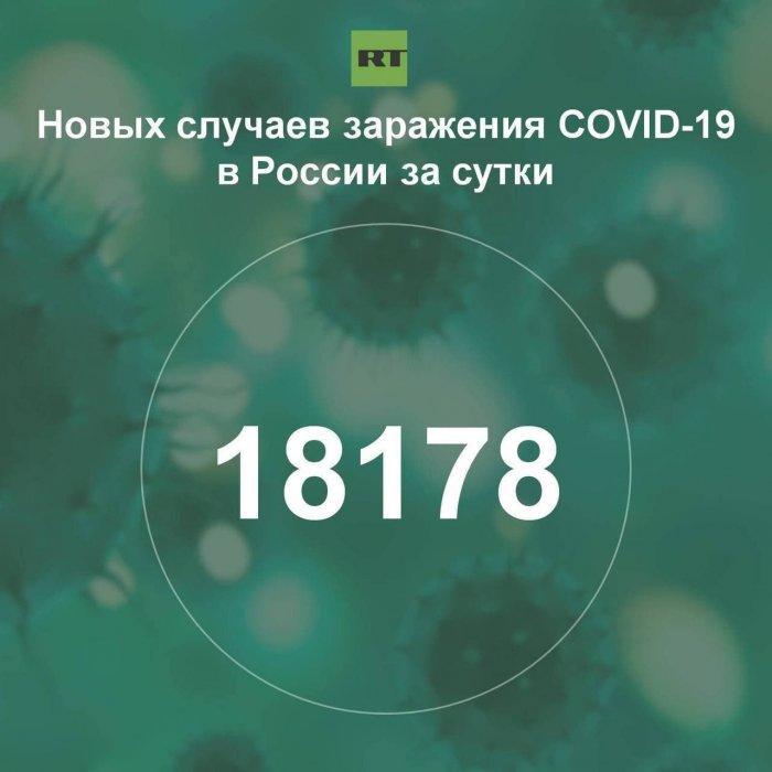 За сутки в России выявили 18 178 случаев инфицирования коронавирусом