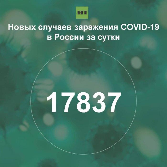За сутки в России выявили 17 837 случаев инфицирования коронавирусом