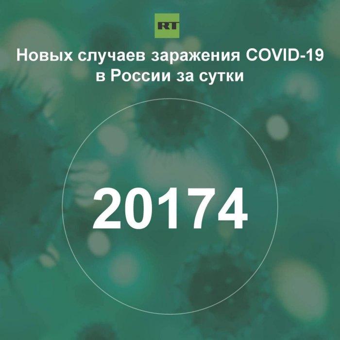 За сутки в России выявили 20 174 случая инфицирования коронавирусом