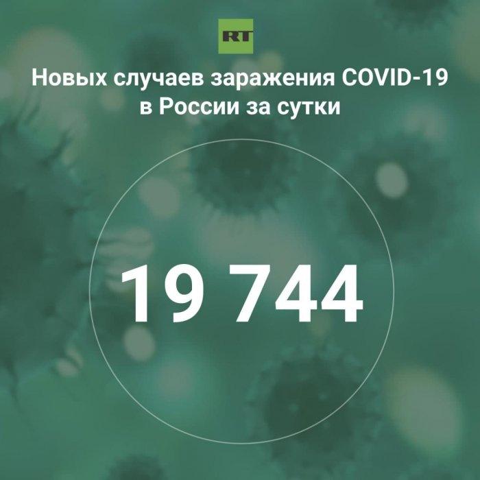 За сутки в России выявили 19 744 случая инфицирования коронавирусом