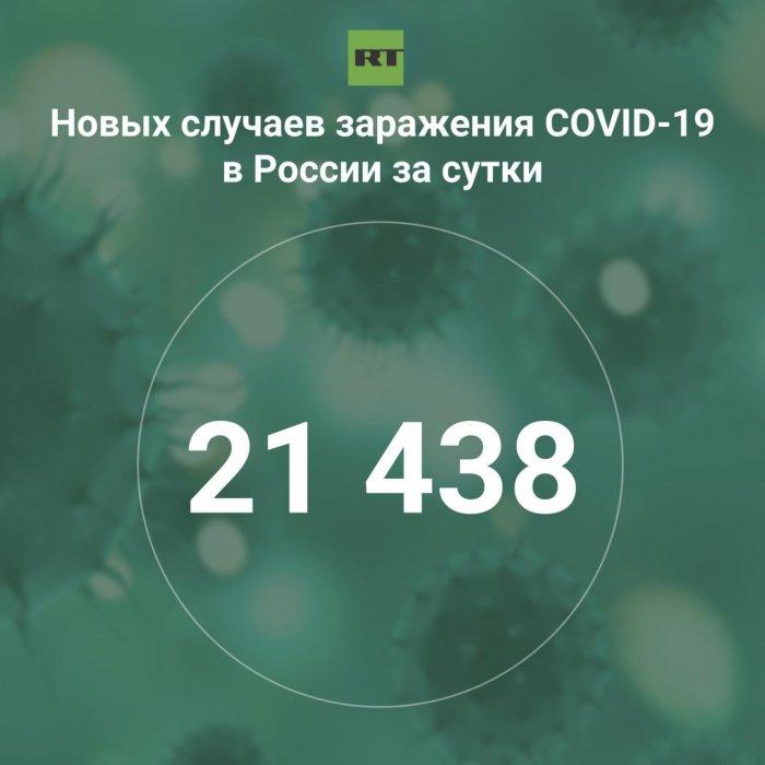 За сутки в России выявили 21 438 случаев инфицирования коронавирусом