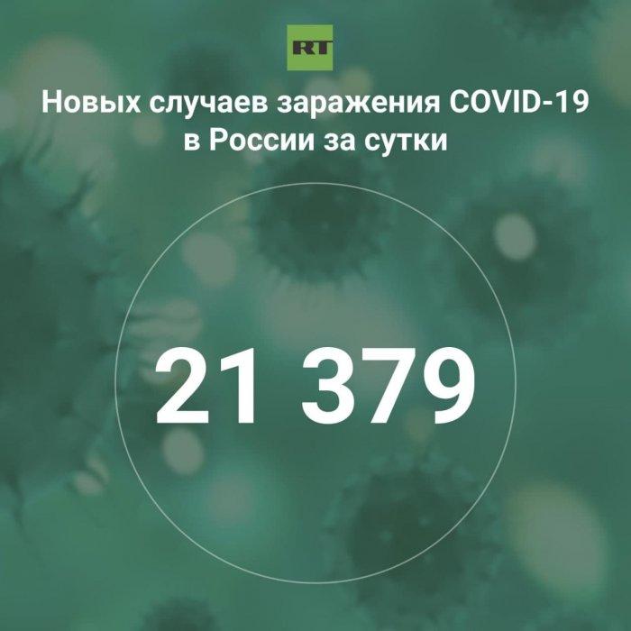 За сутки в России выявили 21 379 случаев инфицирования коронавирусом