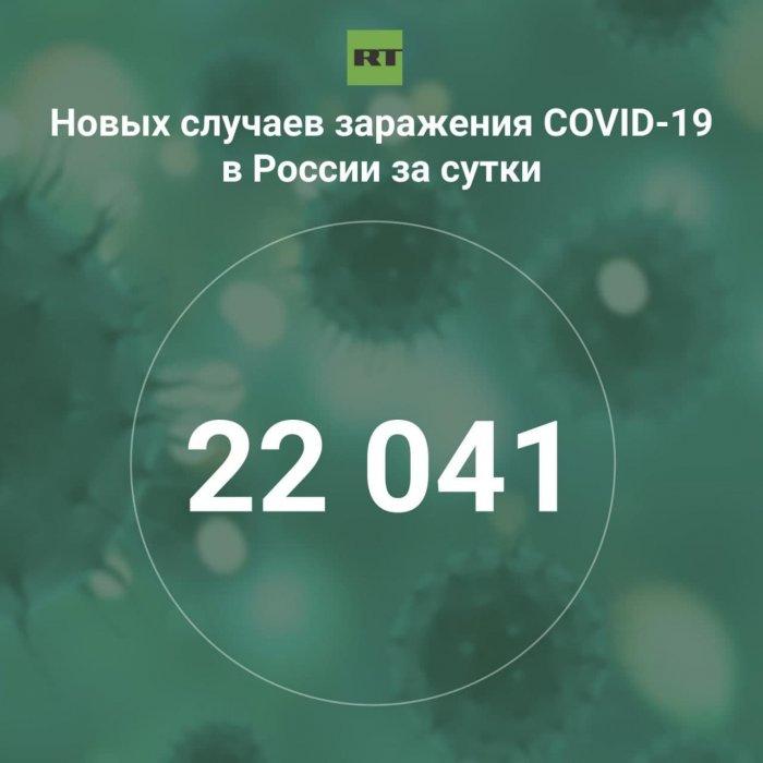 За сутки в России выявили 22 041 случай инфицирования коронавирусом
