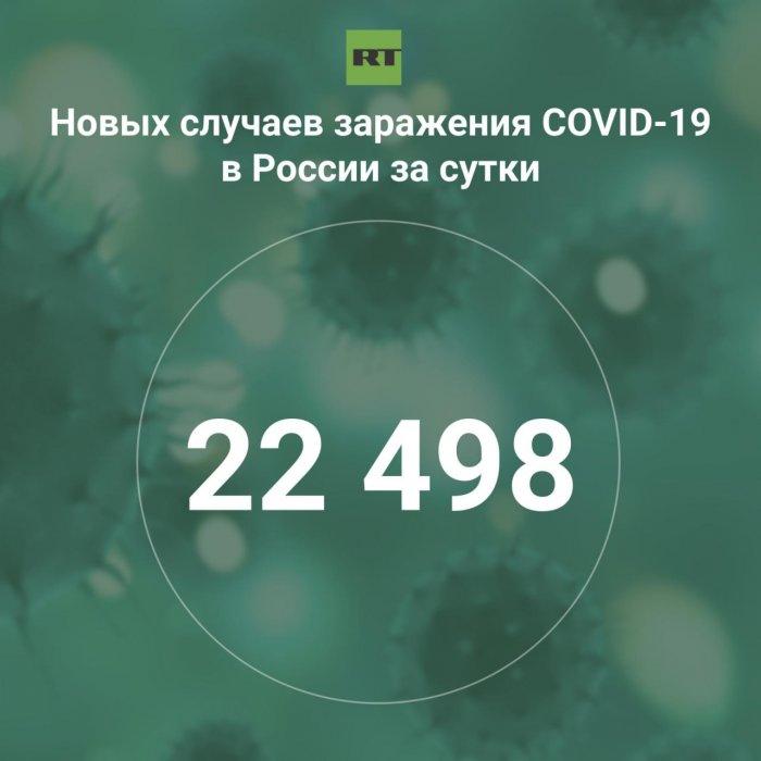 За сутки в России выявили 22 498 случаев инфицирования коронавирусом